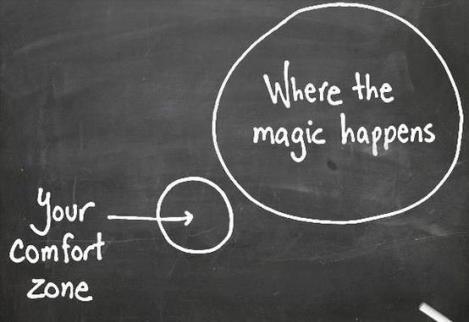 The Magic Zone